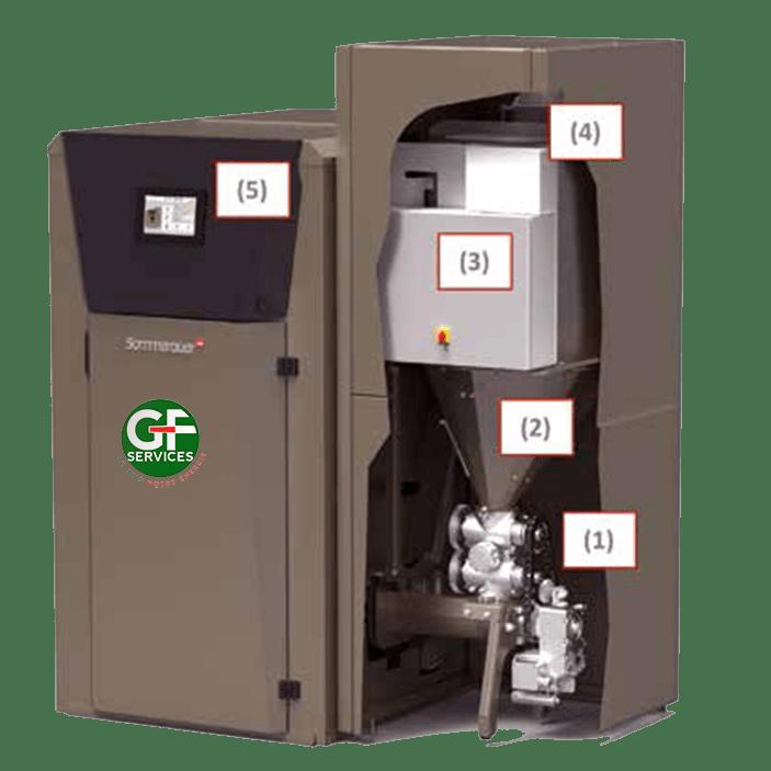 coupe chaudiere granulés sommerauer - GF Services